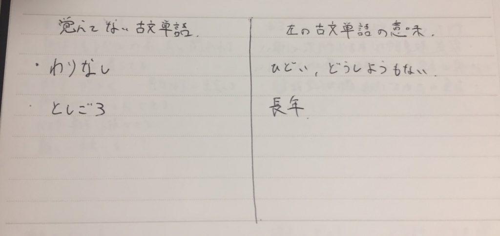 助動詞 覚え 方 古文